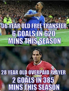 overpaid
