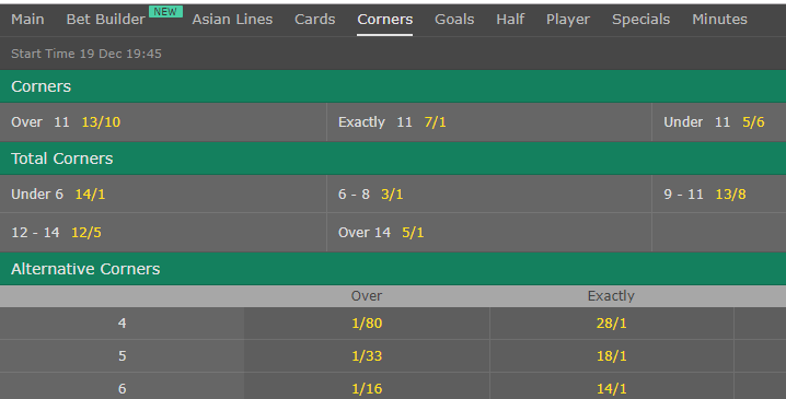 Corner betting odds from Bet365